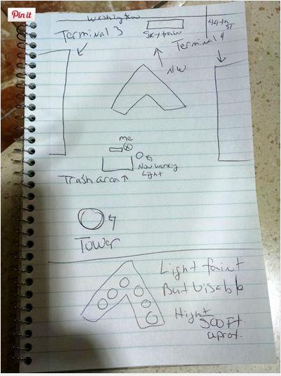 3UFO-sketch
