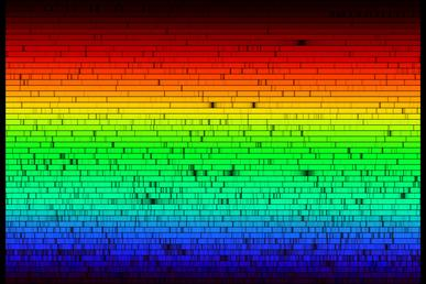 Solar_Spectrum_by_NOAO_rgb