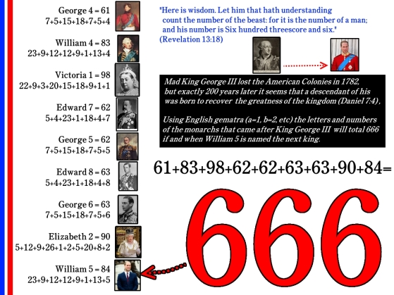 williamv_666